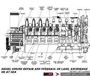 Diesel Engine Repair and Overhaul